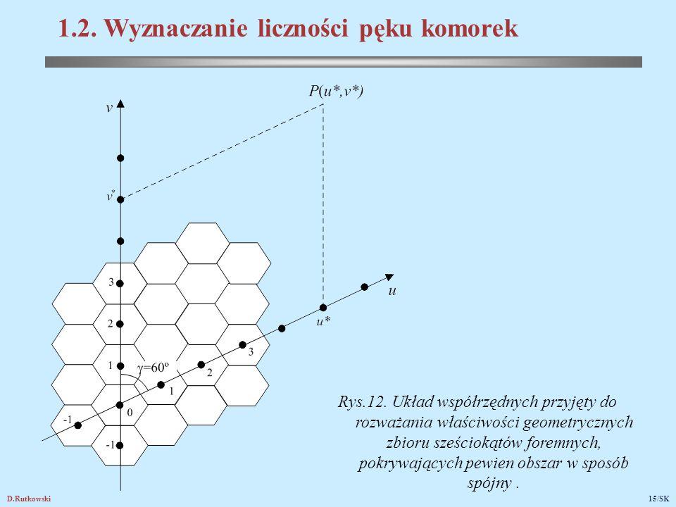 D.Rutkowski15/SK 1.2. Wyznaczanie liczności pęku komorek Rys.12. Układ współrzędnych przyjęty do rozważania właściwości geometrycznych zbioru sześciok