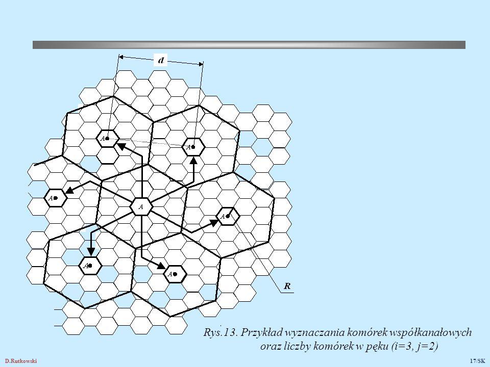 D.Rutkowski17/SK Rys.13. Przykład wyznaczania komórek współkanałowych oraz liczby komórek w pęku (i=3, j=2)
