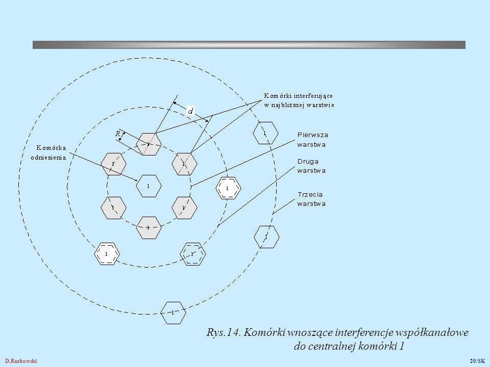 D.Rutkowski20/SK Rys.14. Komórki wnoszące interferencje współkanałowe do centralnej komórki 1