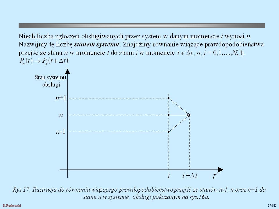 D.Rutkowski27/SK Rys.17. Ilustracja do równania wiążącego prawdopodobieństwo przejść ze stanów n-1, n oraz n+1 do stanu n w systemie obsługi pokazanym