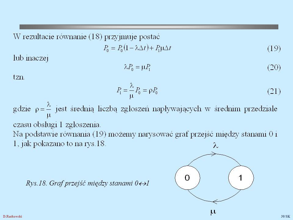 D.Rutkowski30/SK Rys.18. Graf przejść między stanami 0  1