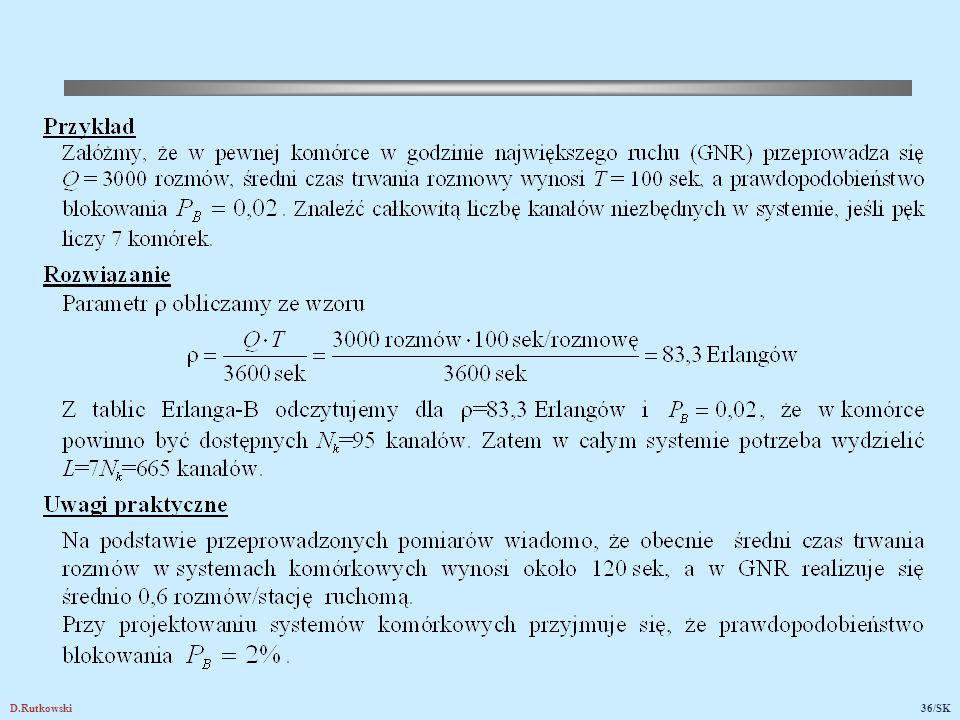 D.Rutkowski36/SK