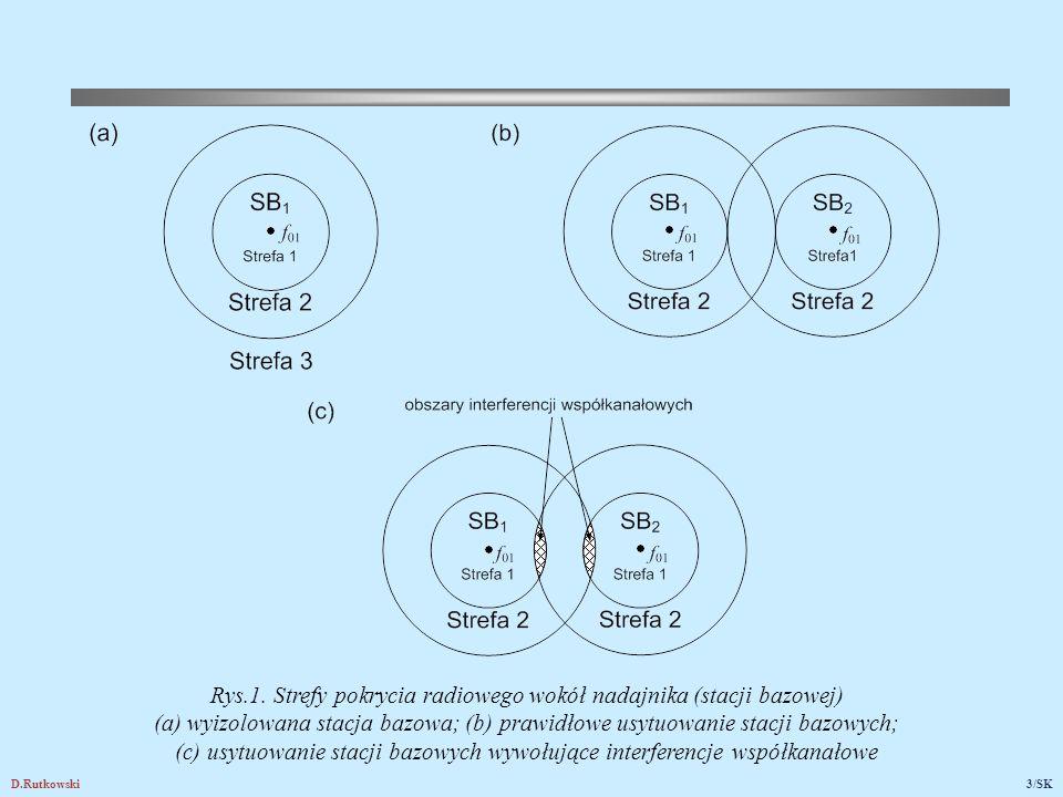 D.Rutkowski4/SK Jeśli strefa 1 nadajnika SB 1 znajdzie się w strefie 2 nadajnika SB 2, to odbiór w strefie 1 sygnałów nadajnika SB 1 będzie zakłócany sygnałami nadajnika SB 2, tzn.