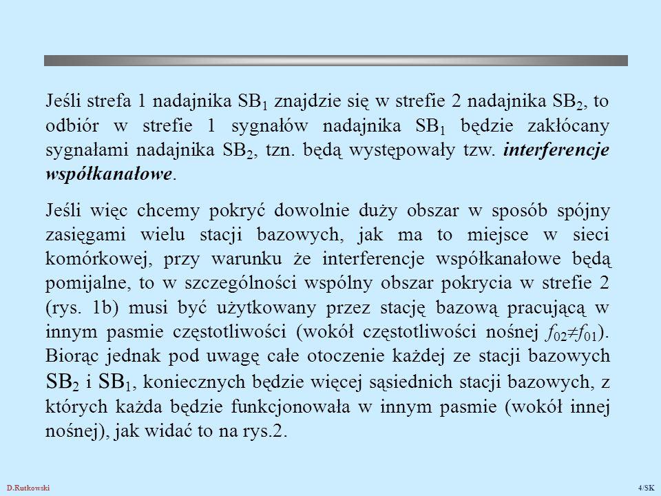 D.Rutkowski4/SK Jeśli strefa 1 nadajnika SB 1 znajdzie się w strefie 2 nadajnika SB 2, to odbiór w strefie 1 sygnałów nadajnika SB 1 będzie zakłócany