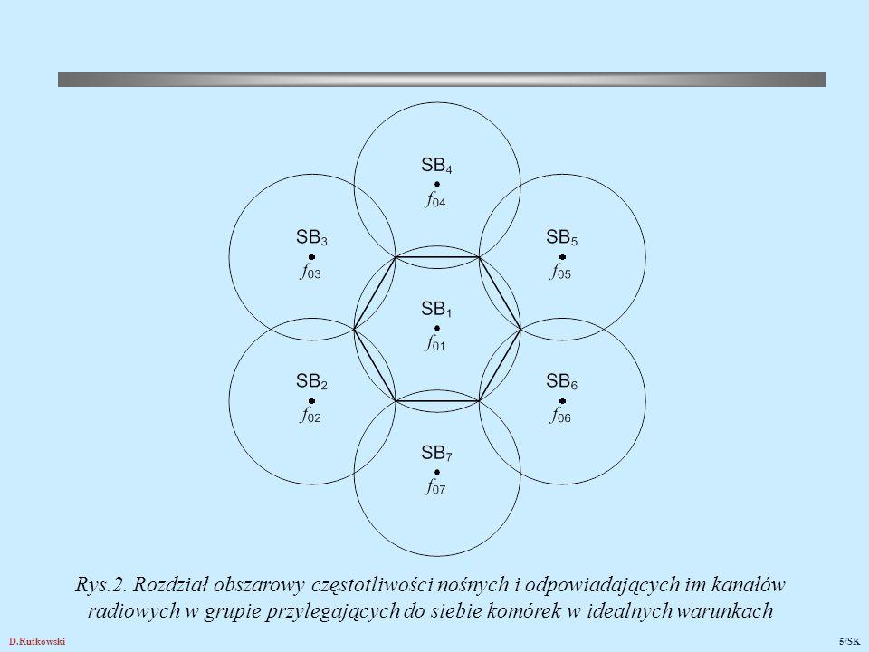 D.Rutkowski5/SK Rys.2. Rozdział obszarowy częstotliwości nośnych i odpowiadających im kanałów radiowych w grupie przylegających do siebie komórek w id