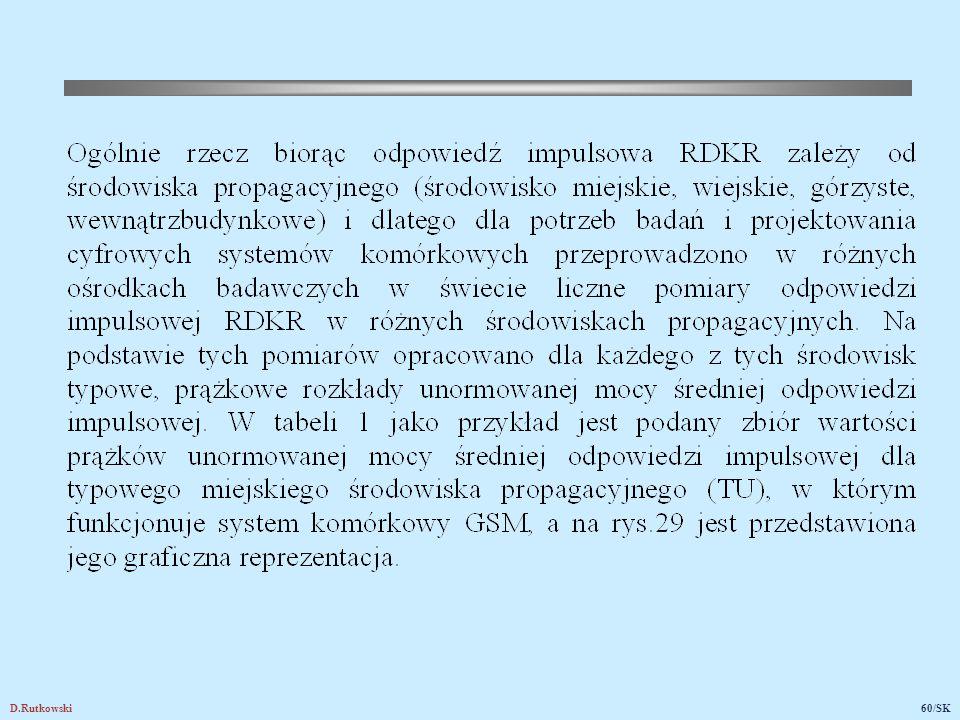D.Rutkowski60/SK