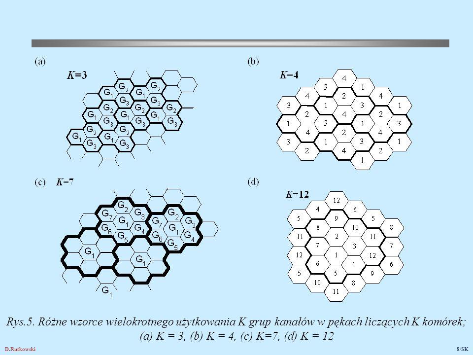 D.Rutkowski8/SK Rys.5. Różne wzorce wielokrotnego użytkowania K grup kanałów w pękach liczących K komórek; (a) K = 3, (b) K = 4, (c) K=7, (d) K = 12