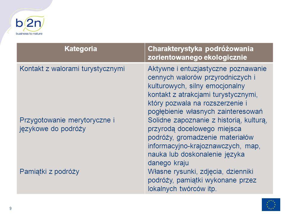 9 KategoriaCharakterystyka podróżowania zorientowanego ekologicznie Kontakt z walorami turystycznymi Przygotowanie merytoryczne i językowe do podróży