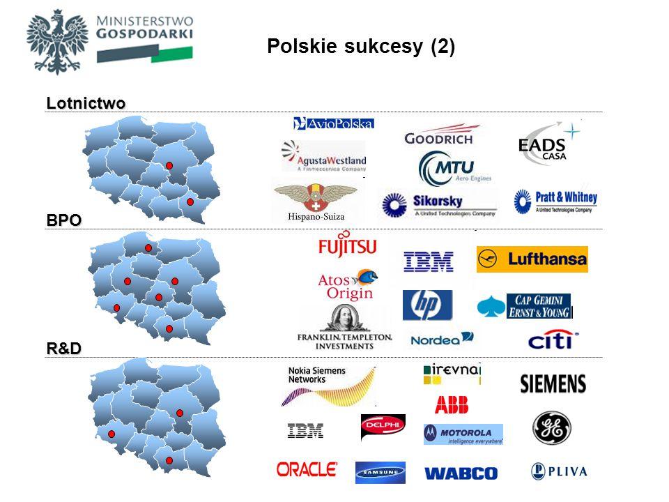 Polskie sukcesy (2) Lotnictwo BPO R&D