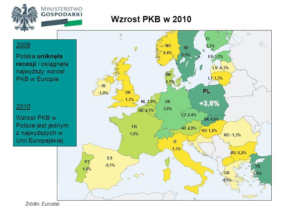 Dziękuję za uwagę Marek Popiołek Departament Instrumentów Wsparcia Ministerstwo Gospodarki marek.popiolek@mg.gov.pl