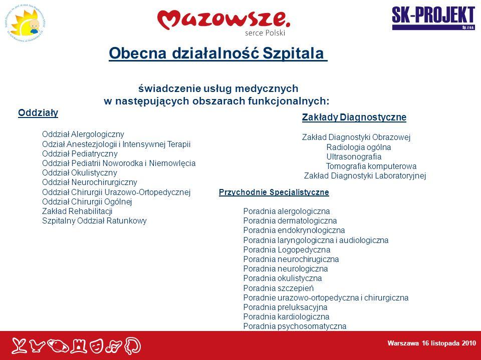 Warszawa 16 listopada 2010 Przychodnie Specjalistyczne Poradnia alergologiczna Poradnia dermatologiczna Poradnia endokrynologiczna Poradnia laryngolog