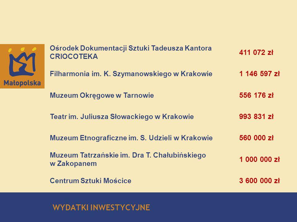 Strategy for Malopolska 2011 – 2016 13/12 Ośrodek Dokumentacji Sztuki Tadeusza Kantora CRIOCOTEKA 411 072 zł Filharmonia im. K. Szymanowskiego w Krako