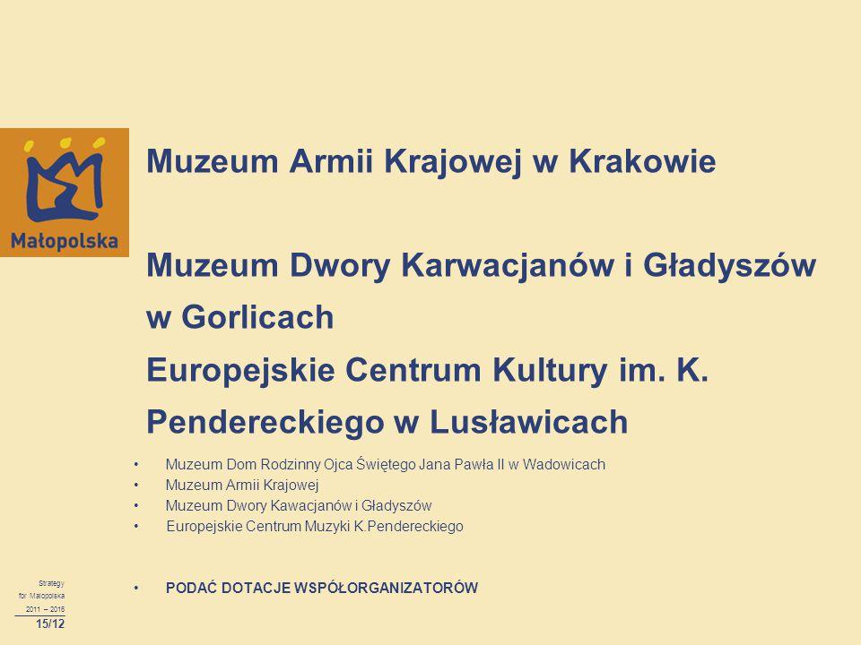 Strategy for Malopolska 2011 – 2016 15/12 Muzeum Armii Krajowej w Krakowie Muzeum Dwory Karwacjanów i Gładyszów w Gorlicach Europejskie Centrum Kultur