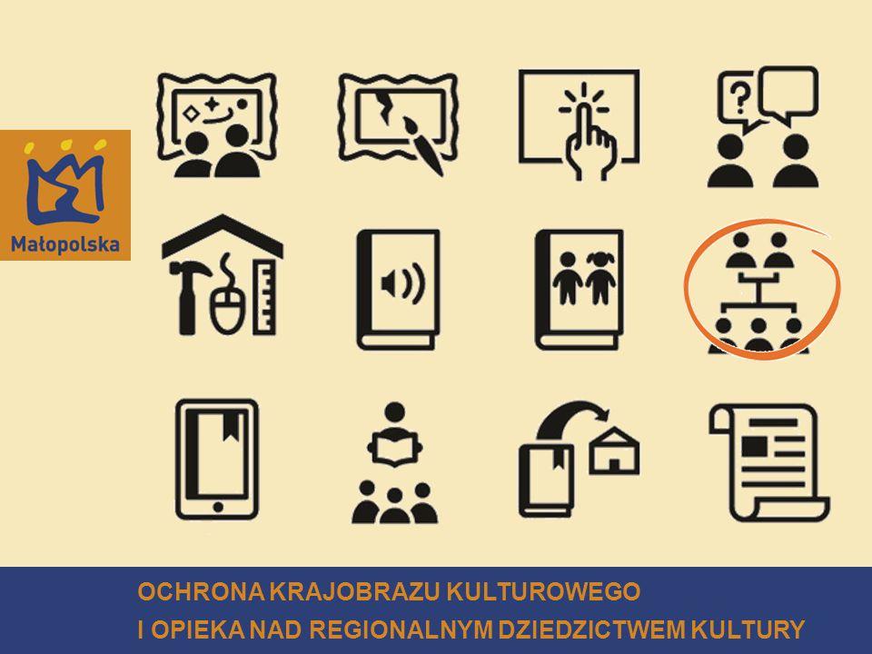 Strategy for Malopolska 2011 – 2016 16/12 OCHRONA KRAJOBRAZU KULTUROWEGO I OPIEKA NAD REGIONALNYM DZIEDZICTWEM KULTURY