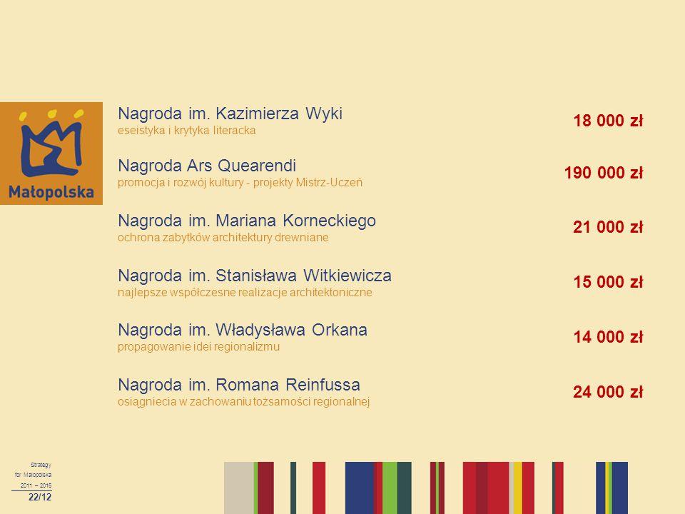 Strategy for Malopolska 2011 – 2016 22/12 Nagroda im. Kazimierza Wyki eseistyka i krytyka literacka 18 000 zł Nagroda Ars Quearendi promocja i rozwój
