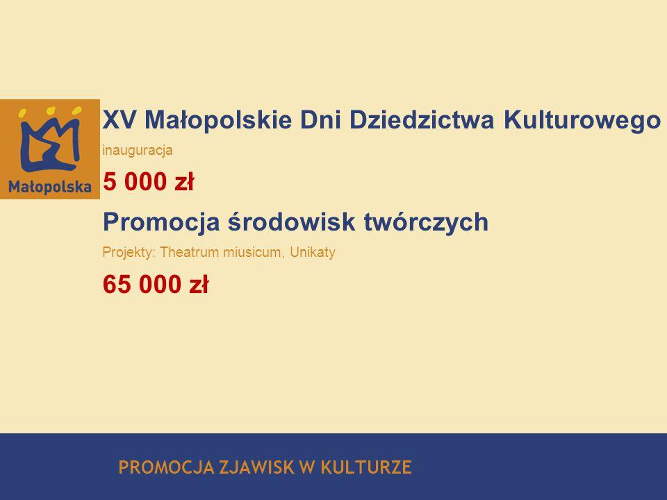 Strategy for Malopolska 2011 – 2016 23/12 XV Małopolskie Dni Dziedzictwa Kulturowego inauguracja 5 000 zł Promocja środowisk twórczych Projekty: Theat