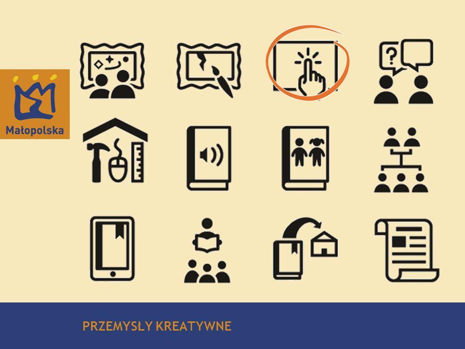 Strategy for Malopolska 2011 – 2016 24/12 PRZEMYSŁY KREATYWNE