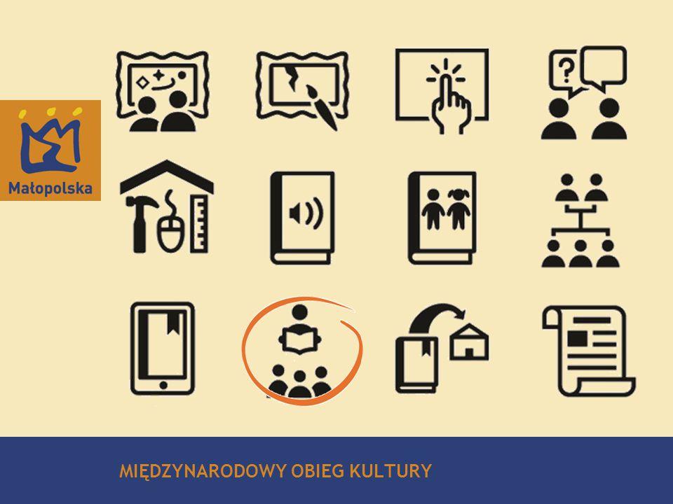 Strategy for Malopolska 2011 – 2016 26/12 MIĘDZYNARODOWY OBIEG KULTURY