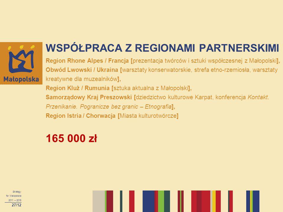 WSPÓŁPRACA Z REGIONAMI PARTNERSKIMI Region Rhone Alpes / Francja [prezentacja twórców i sztuki współczesnej z Małopolski], Obwód Lwowski / Ukraina [wa