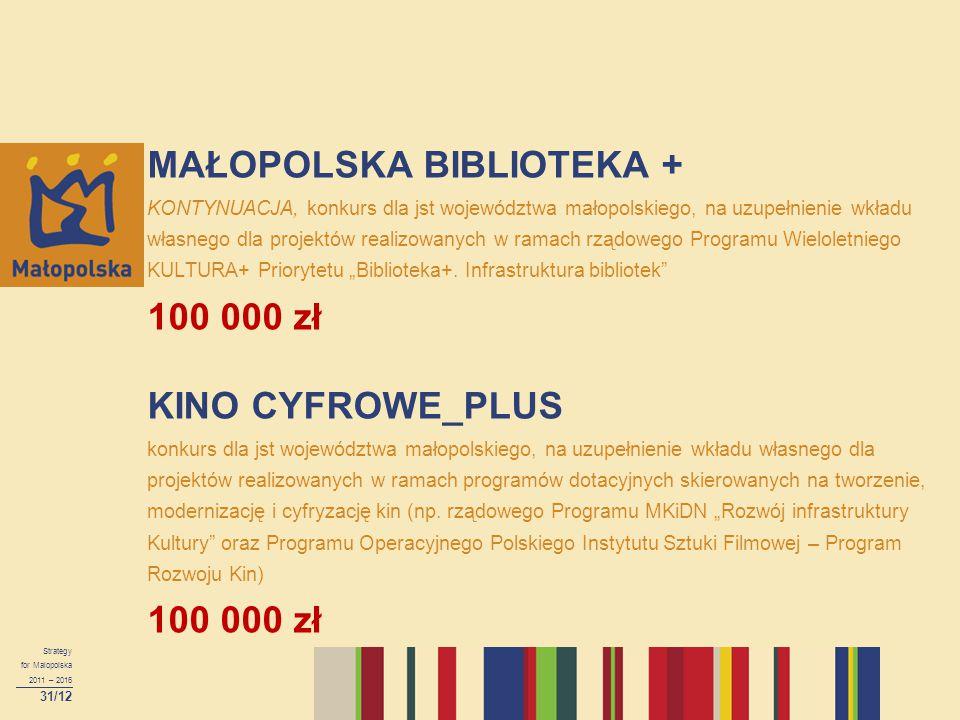 MAŁOPOLSKA BIBLIOTEKA + KONTYNUACJA, konkurs dla jst województwa małopolskiego, na uzupełnienie wkładu własnego dla projektów realizowanych w ramach r