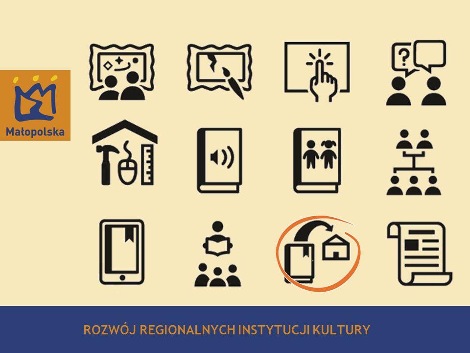 Strategy for Malopolska 2011 – 2016 32/12 ROZWÓJ REGIONALNYCH INSTYTUCJI KULTURY