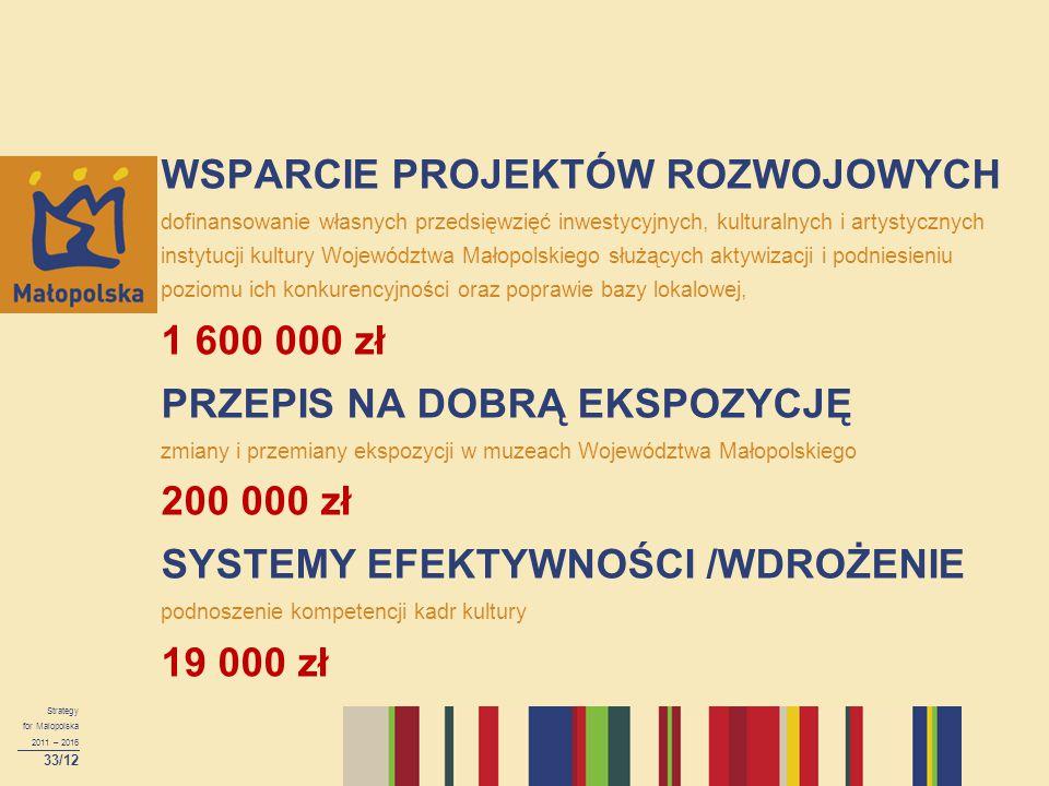 WSPARCIE PROJEKTÓW ROZWOJOWYCH dofinansowanie własnych przedsięwzięć inwestycyjnych, kulturalnych i artystycznych instytucji kultury Województwa Małop