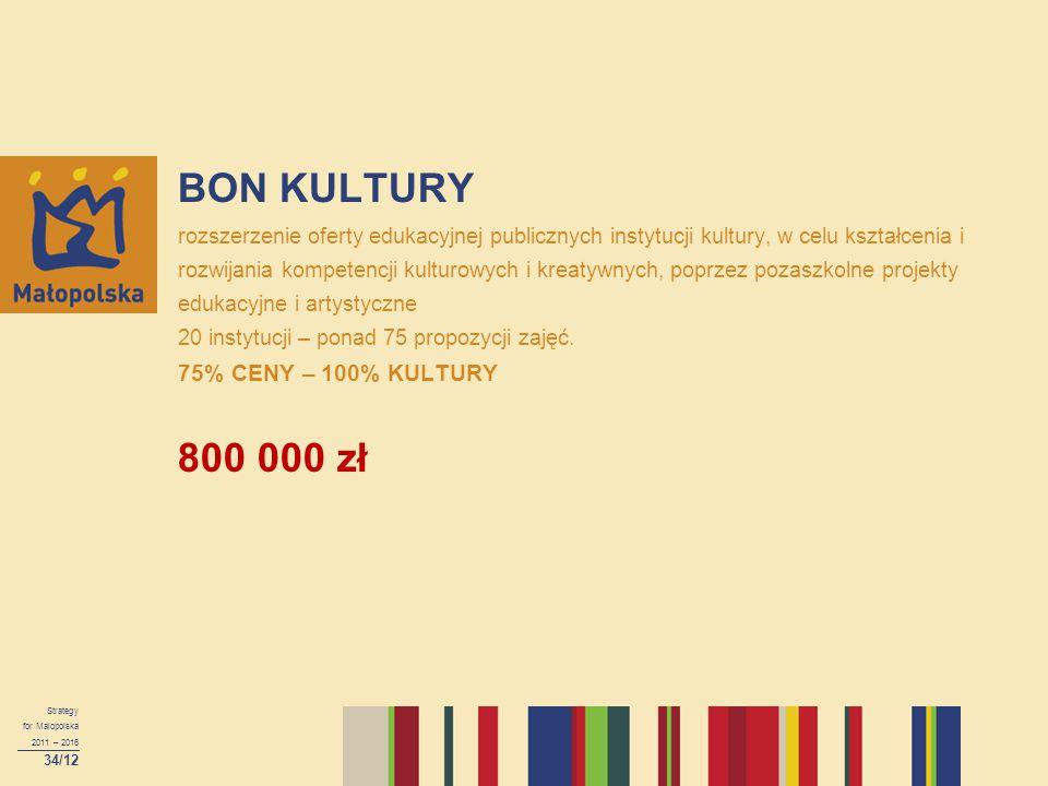 BON KULTURY rozszerzenie oferty edukacyjnej publicznych instytucji kultury, w celu kształcenia i rozwijania kompetencji kulturowych i kreatywnych, pop