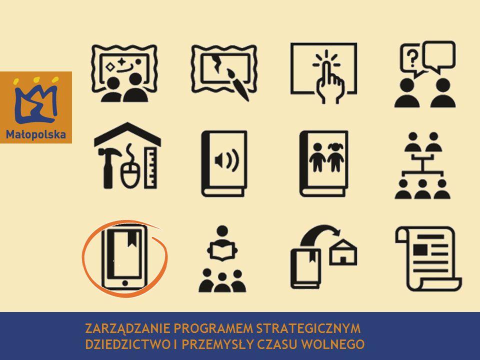 Strategy for Malopolska 2011 – 2016 35/12 ZARZĄDZANIE PROGRAMEM STRATEGICZNYM DZIEDZICTWO I PRZEMYSŁY CZASU WOLNEGO