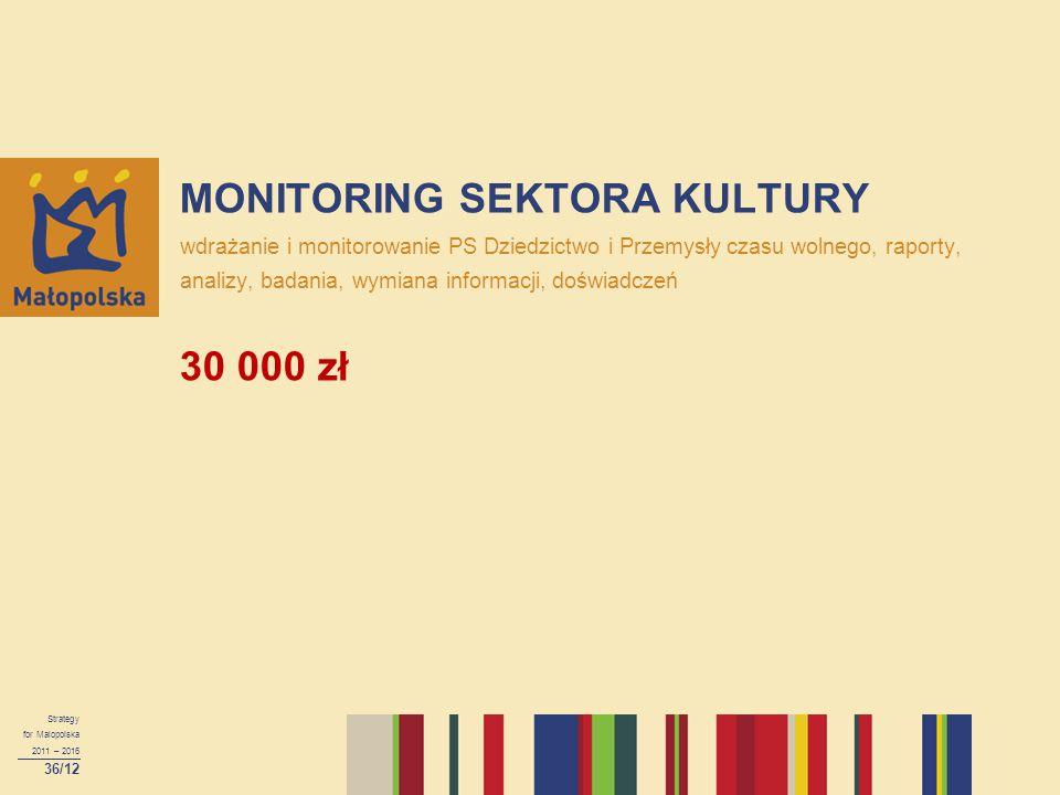 Strategy for Malopolska 2011 – 2016 36/12 MONITORING SEKTORA KULTURY wdrażanie i monitorowanie PS Dziedzictwo i Przemysły czasu wolnego, raporty, anal