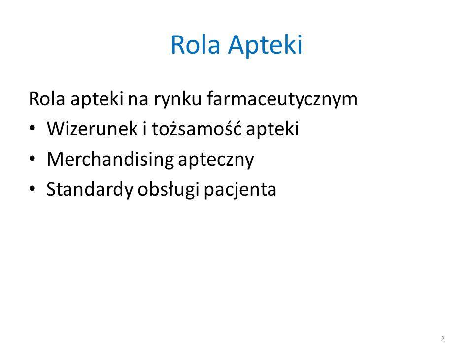 Rola Apteki Rola apteki na rynku farmaceutycznym Wizerunek i tożsamość apteki Merchandising apteczny Standardy obsługi pacjenta 2
