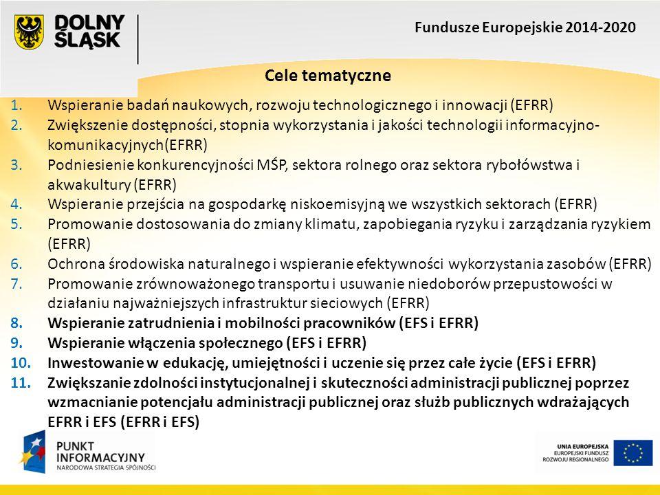 Cele tematyczne 1.Wspieranie badań naukowych, rozwoju technologicznego i innowacji (EFRR) 2.Zwiększenie dostępności, stopnia wykorzystania i jakości t
