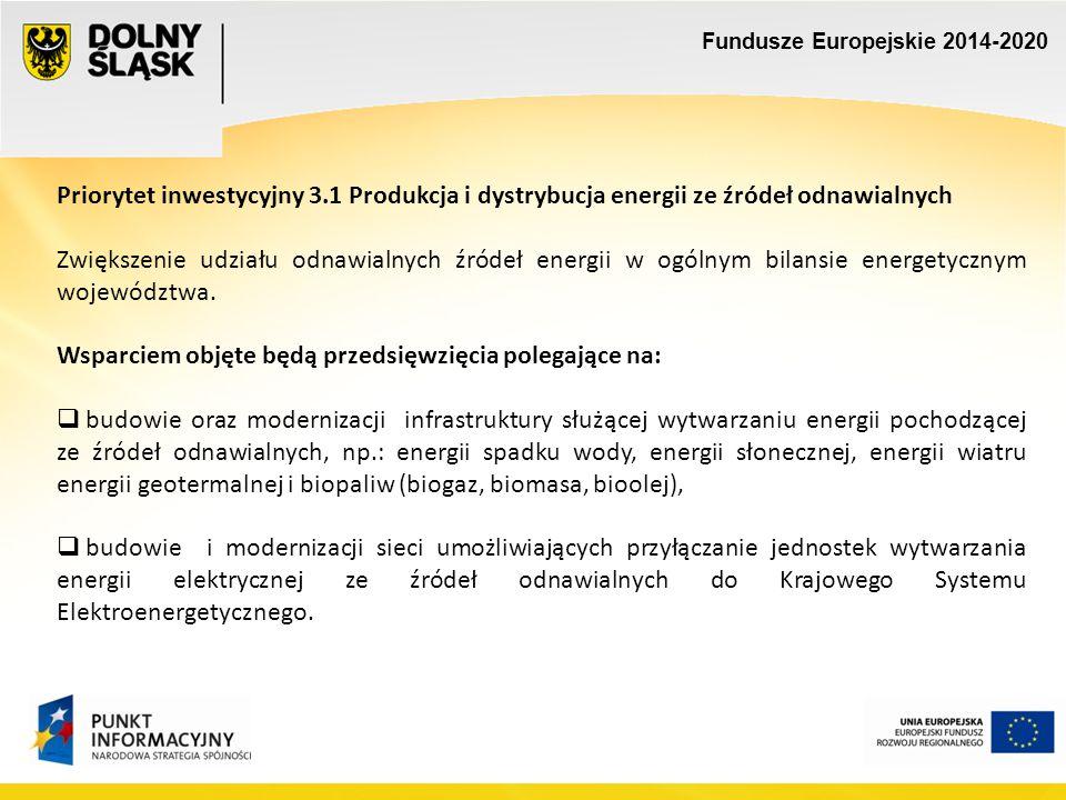 Fundusze Europejskie 2014-2020 Priorytet inwestycyjny 3.1 Produkcja i dystrybucja energii ze źródeł odnawialnych Zwiększenie udziału odnawialnych źród