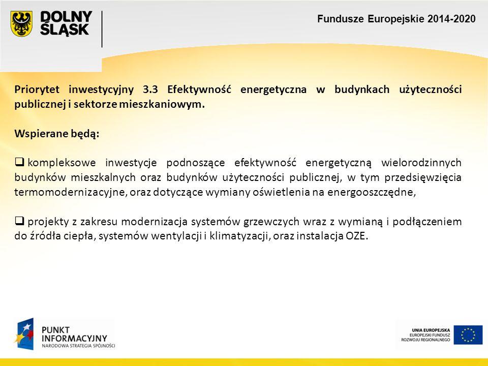 Fundusze Europejskie 2014-2020 Priorytet inwestycyjny 3.3 Efektywność energetyczna w budynkach użyteczności publicznej i sektorze mieszkaniowym. Wspie