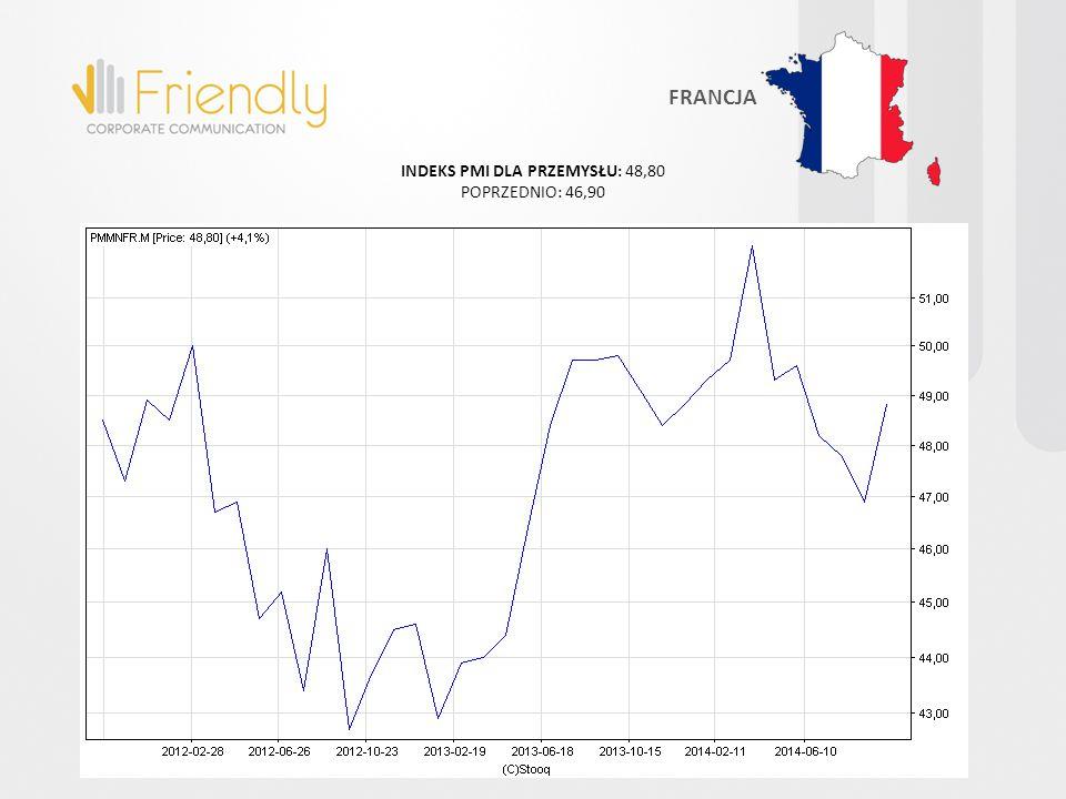 INDEKS PMI DLA PRZEMYSŁU: 48,80 POPRZEDNIO: 46,90 FRANCJA