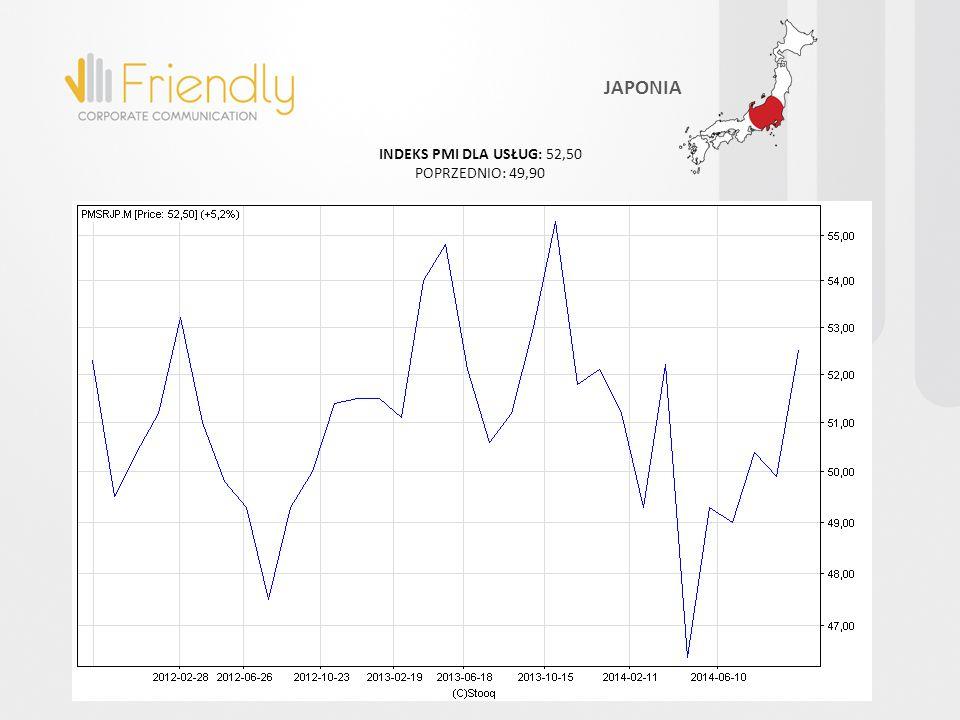 INDEKS PMI DLA USŁUG: 52,50 POPRZEDNIO: 49,90 JAPONIA