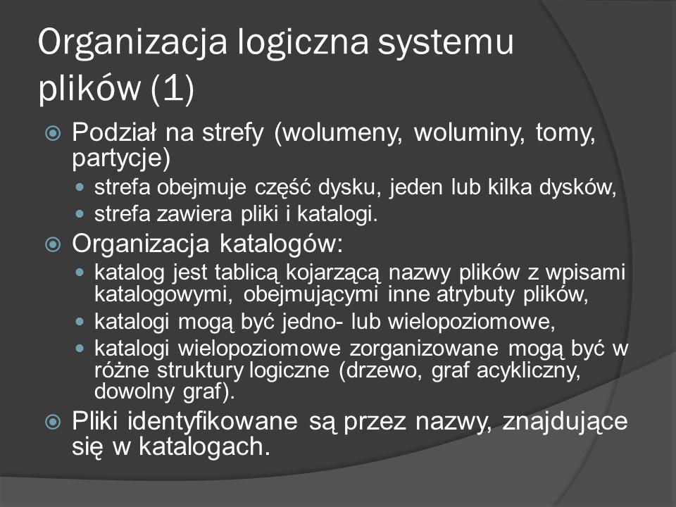 Organizacja logiczna systemu plików (1)  Podział na strefy (wolumeny, woluminy, tomy, partycje) strefa obejmuje część dysku, jeden lub kilka dysków,