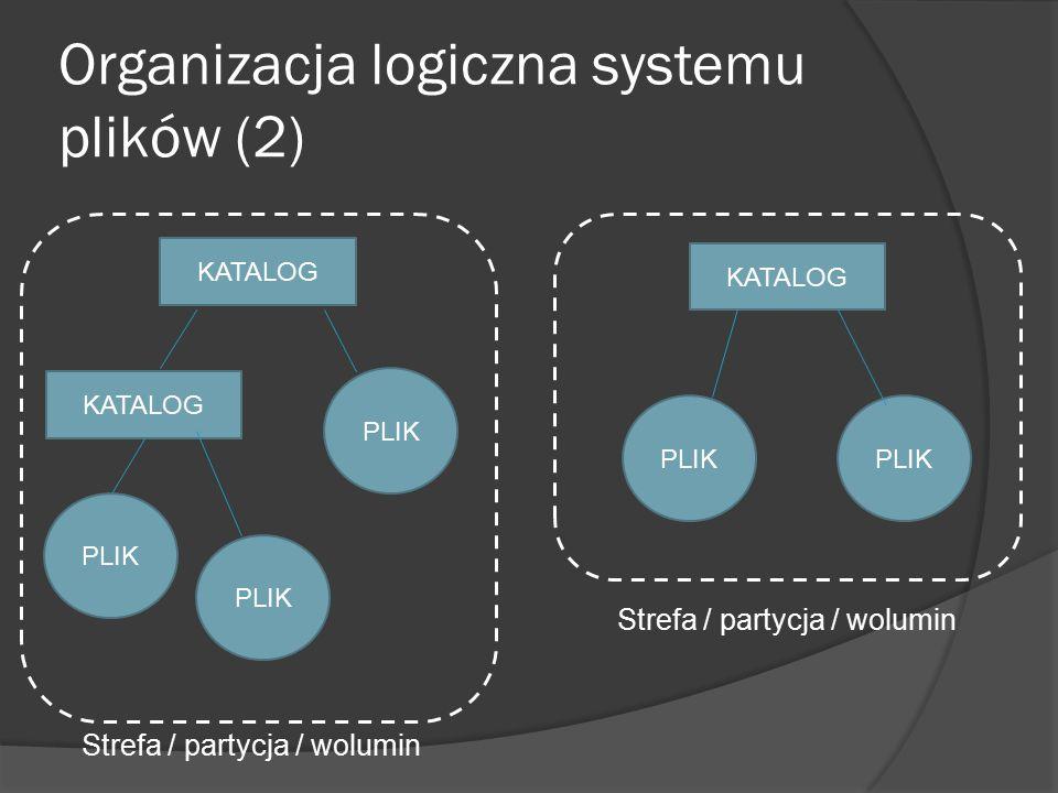 Organizacja logiczna systemu plików (2) KATALOG PLIK Strefa / partycja / wolumin
