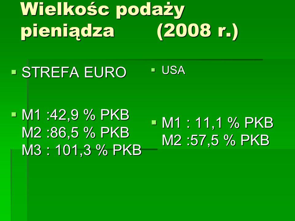  STREFA EURO  M1 :42,9 % PKB M2 :86,5 % PKB M3 : 101,3 % PKB  USA  M1 : 11,1 % PKB M2 :57,5 % PKB Wielkośc podaży pieniądza (2008 r.)