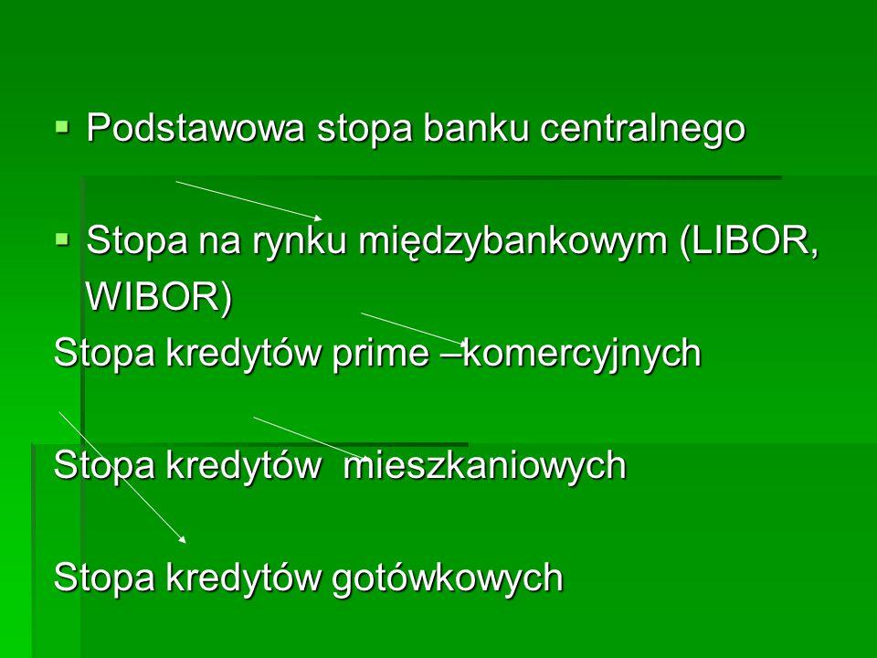  Podstawowa stopa banku centralnego  Stopa na rynku międzybankowym (LIBOR, WIBOR) WIBOR) Stopa kredytów prime –komercyjnych Stopa kredytów mieszkani