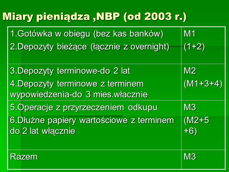 Miary pieniądza,NBP (od 2003 r.) 1.Gotówka w obiegu (bez kas banków) 2.Depozyty bieżące (łącznie z overnight) M1(1+2) 3.Depozyty terminowe-do 2 lat 4.