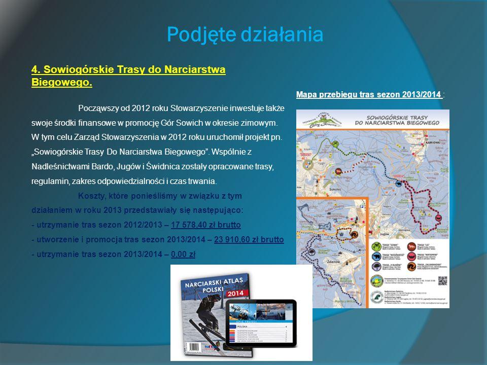 Podjęte działania 4. Sowiogórskie Trasy do Narciarstwa Biegowego. Począwszy od 2012 roku Stowarzyszenie inwestuje także swoje środki finansowe w promo