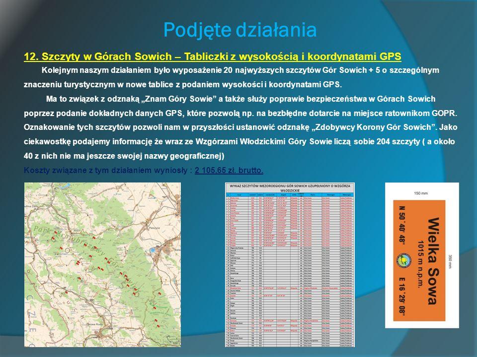 Podjęte działania 12. Szczyty w Górach Sowich – Tabliczki z wysokością i koordynatami GPS Kolejnym naszym działaniem było wyposażenie 20 najwyższych s