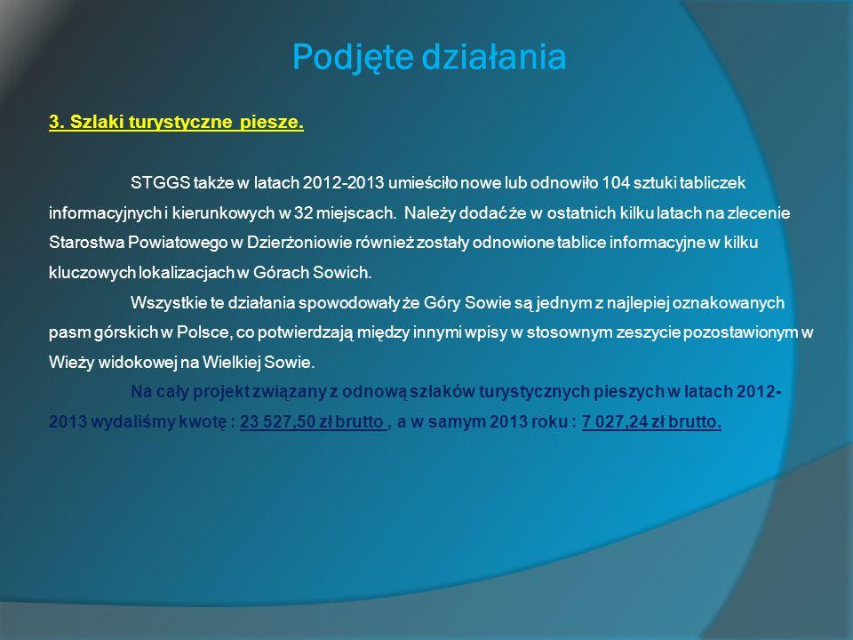 Podjęte działania 4.Sowiogórskie Trasy do Narciarstwa Biegowego.
