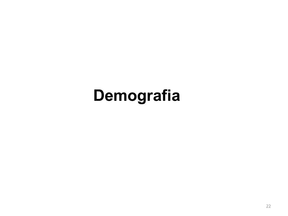 Demografia 22