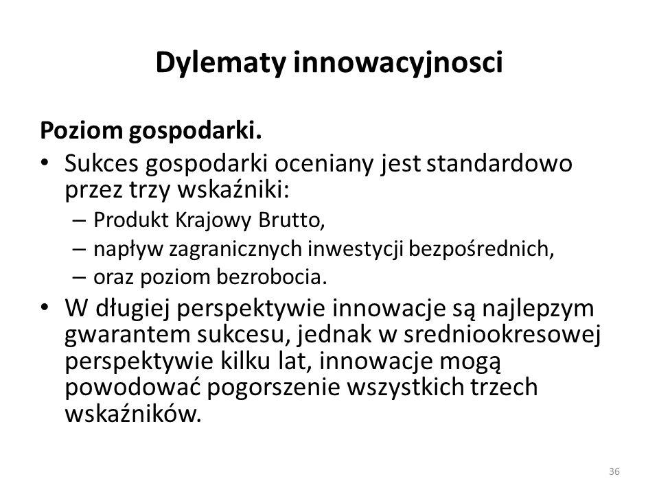 Dylematy innowacyjnosci Poziom gospodarki.