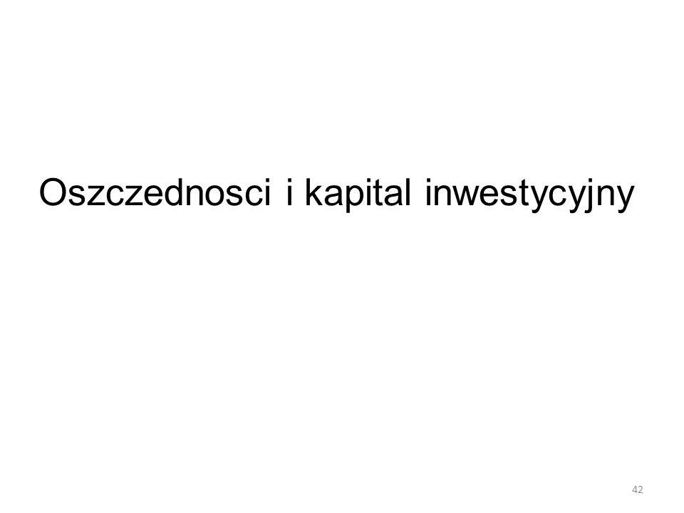 Oszczednosci i kapital inwestycyjny 42