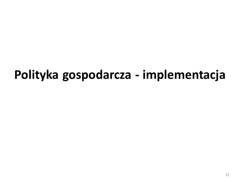 Polityka gospodarcza - implementacja 51