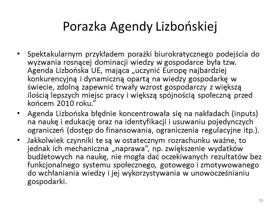 Porazka Agendy Lizbońskiej Spektakularnym przykładem porażki biurokratycznego podejścia do wyzwania rosnącej dominacji wiedzy w gospodarce była tzw.