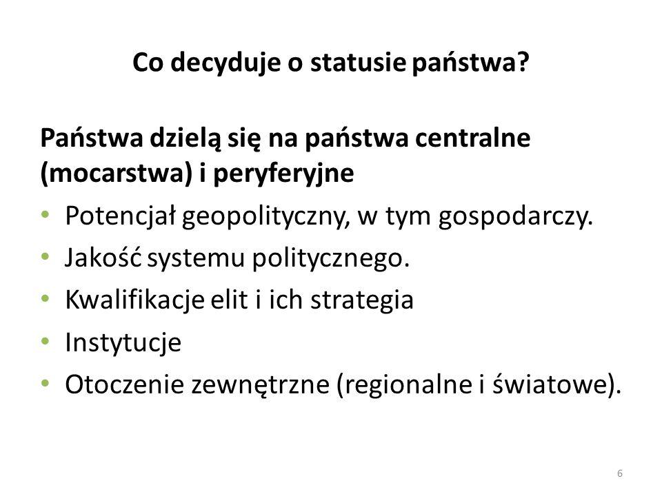 Co decyduje o statusie państwa.