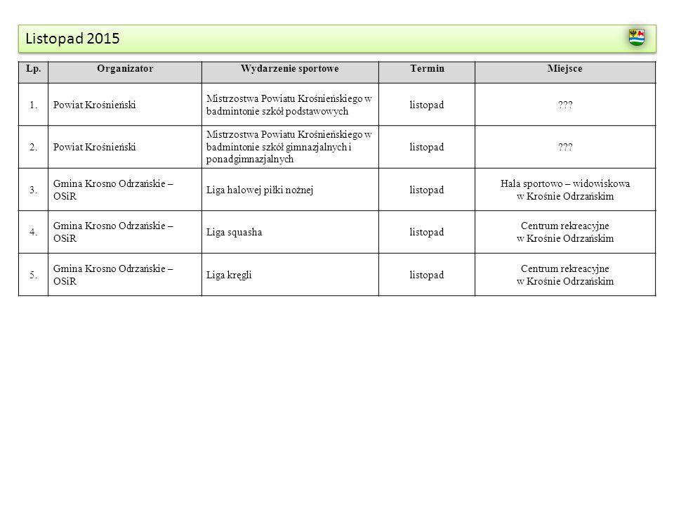 Listopad 2015 Lp.OrganizatorWydarzenie sportoweTerminMiejsce 1.Powiat Krośnieński Mistrzostwa Powiatu Krośnieńskiego w badmintonie szkół podstawowych listopad .